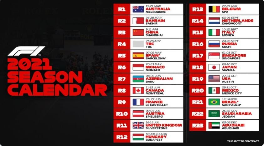 calendario F1 2021